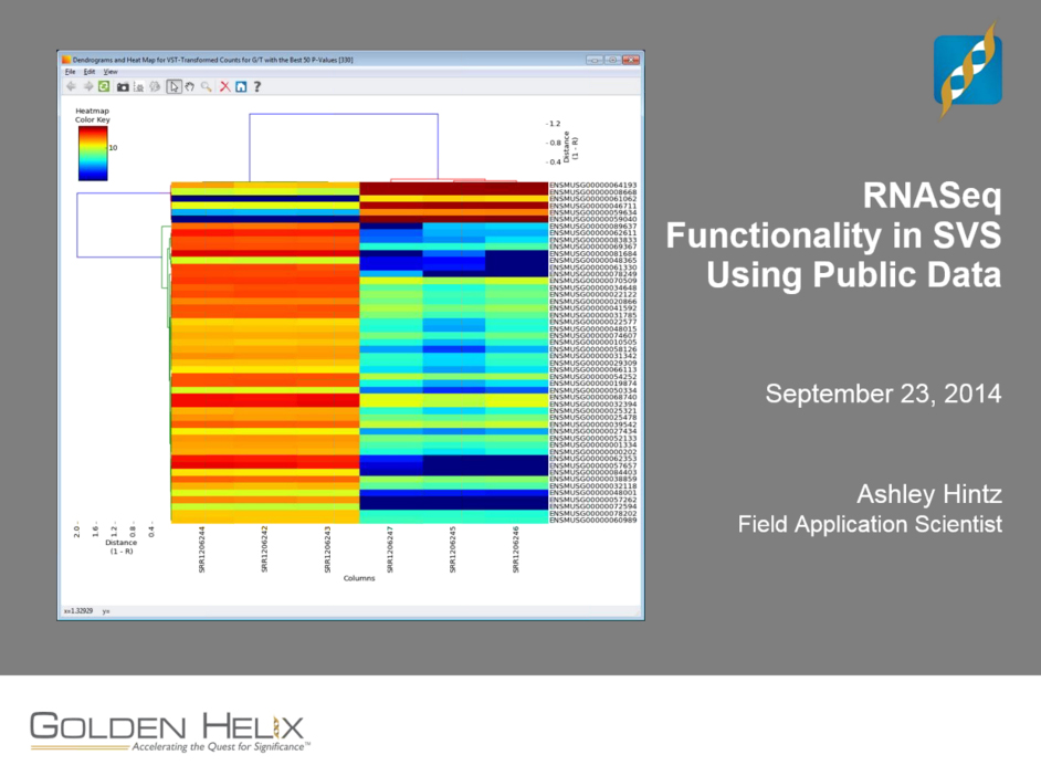 RNA-Seq Functionality in SVS Using Public Data